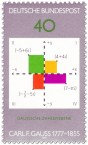 Stamp: Mathematik Diagramm Carl Friedrich Gauss